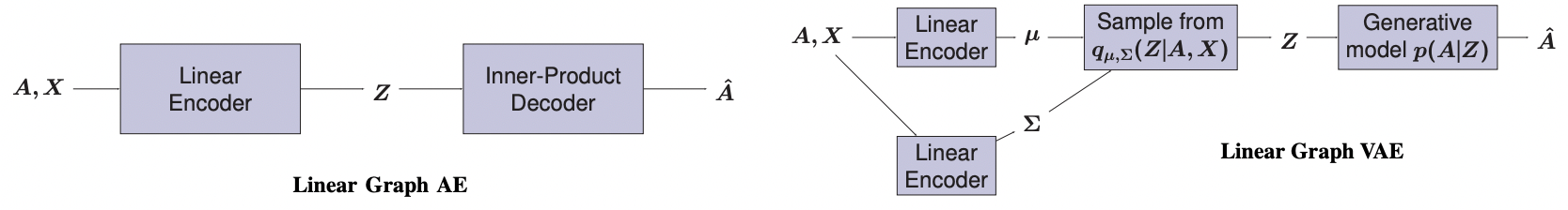 Cora directed graph
