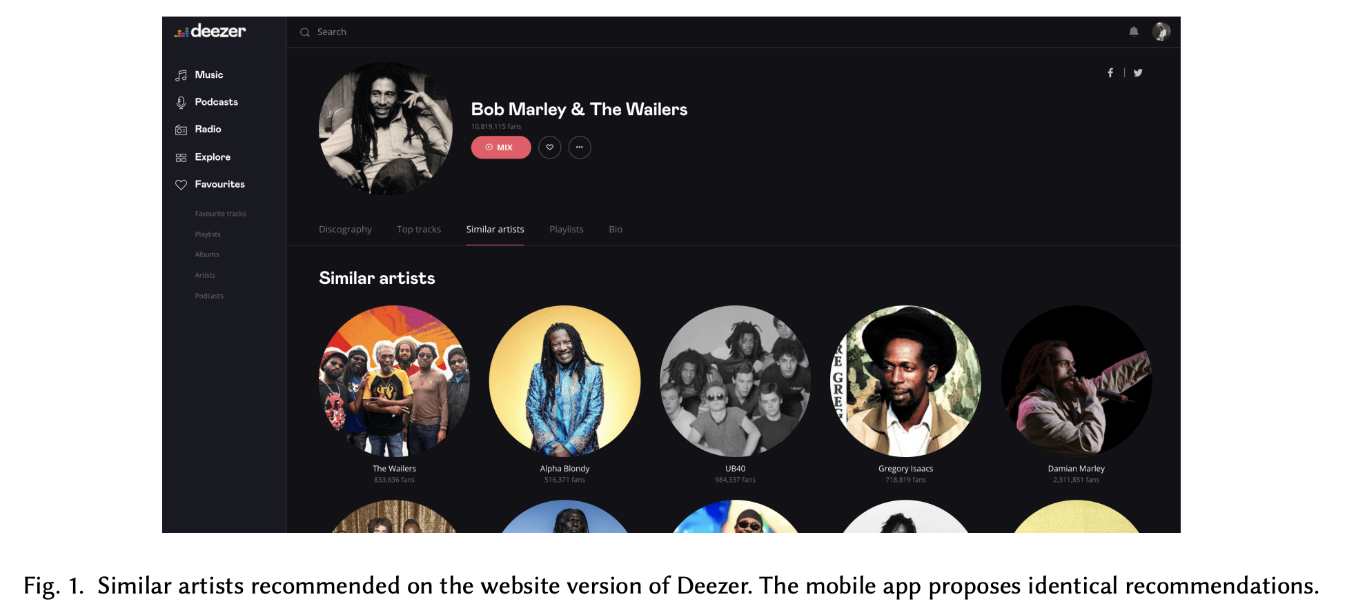 Similar Artists on Deezer